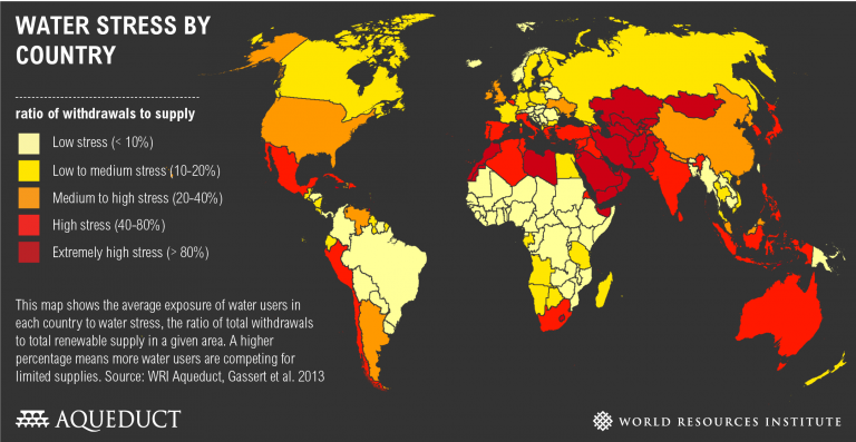 Water stress by World Resource Institute